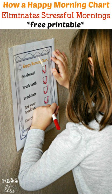 A Happy Morning Chart eliminated our stressful mornings. Download your free chart and enjoy the morning! Sponsored by Tyson®