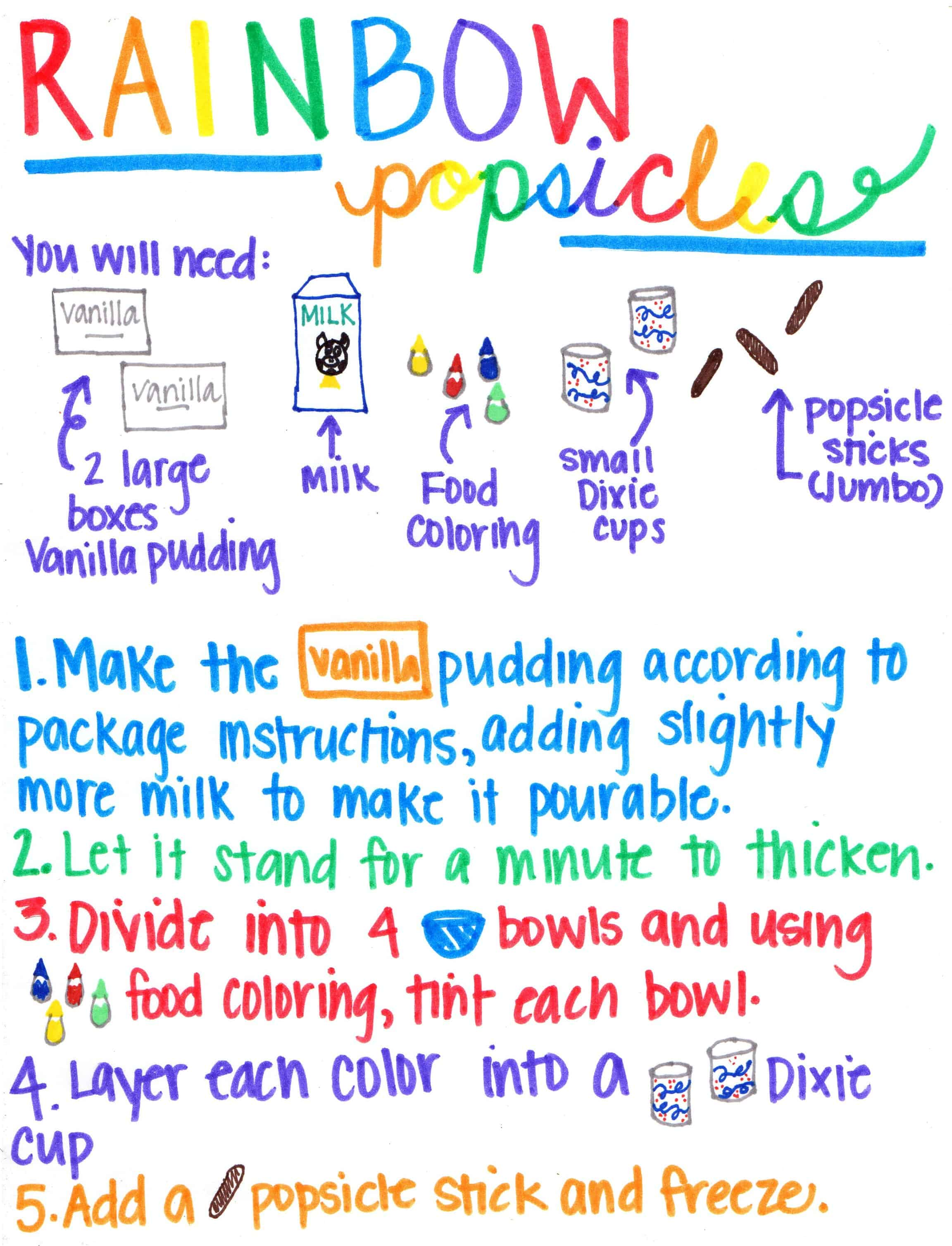 printable recipe for rainbow popsicles